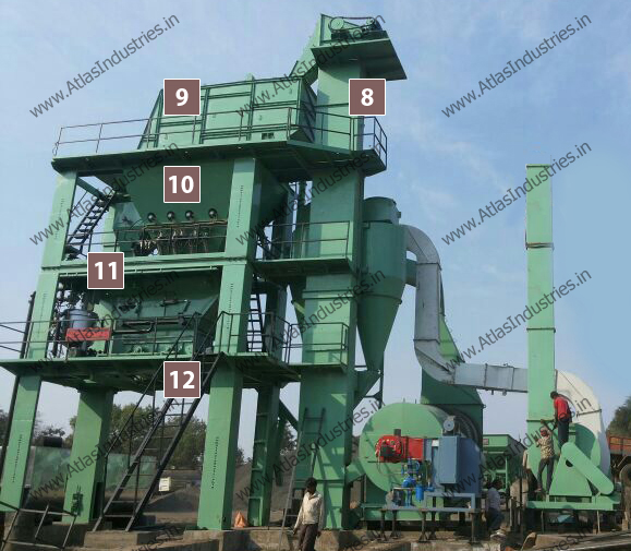 Asphalt batching tower components