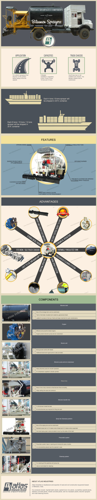 Features, advantages and components – Atlas bitumen sprayers [Infographic]