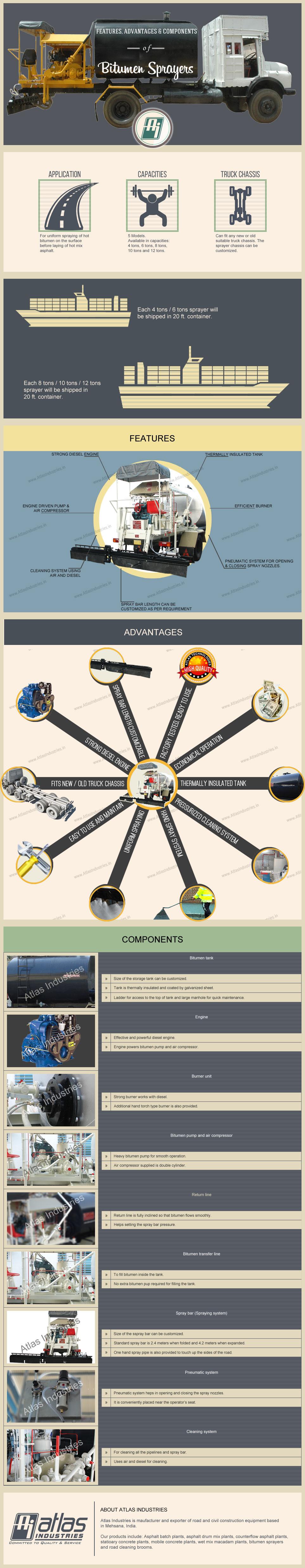 Bitumen pressure distributor manufacturer India