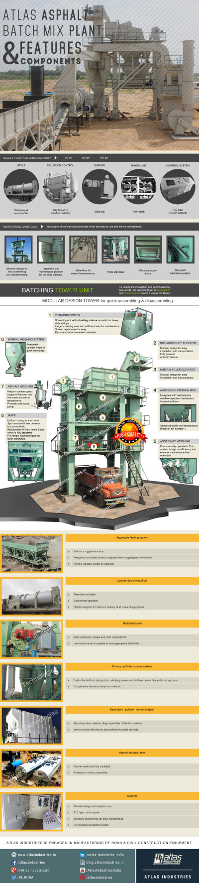 Features and components – Atlas asphalt batch plant