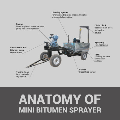 Anatomy of a mini bitumen sprayer