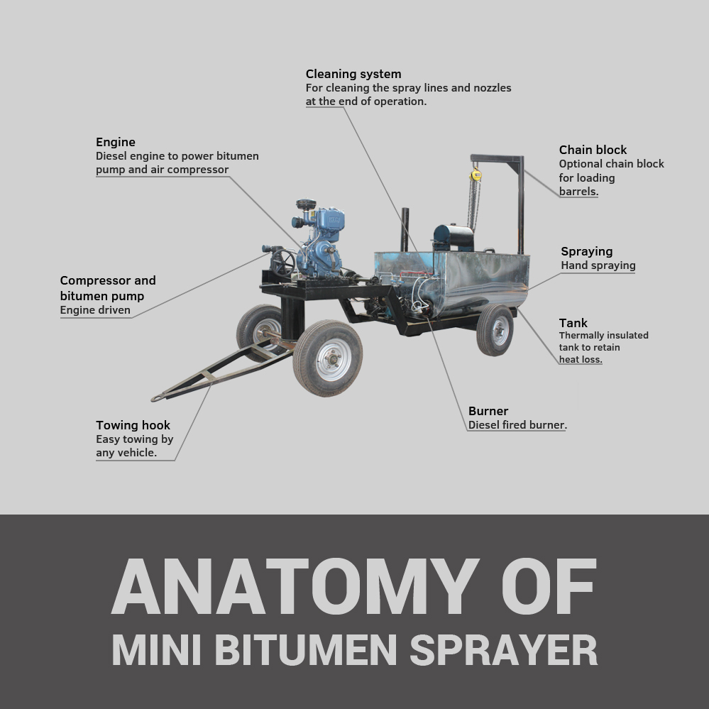 mini bitumen sprayer anatomy