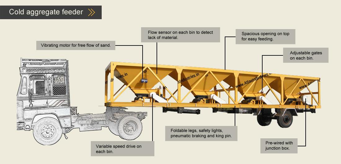 mobile aggregate feeder asphalt mixer
