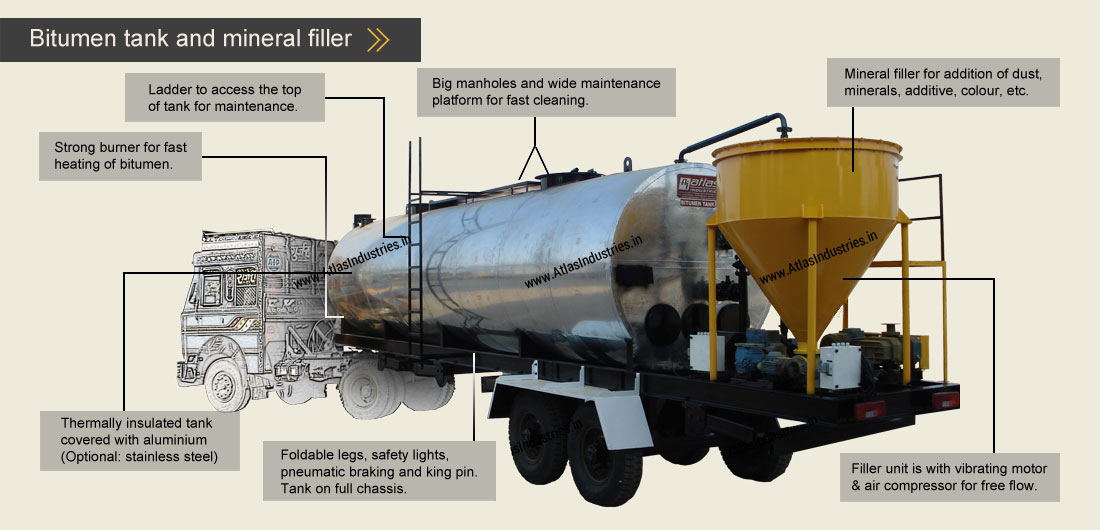 Mobile bitumen tank for sale India