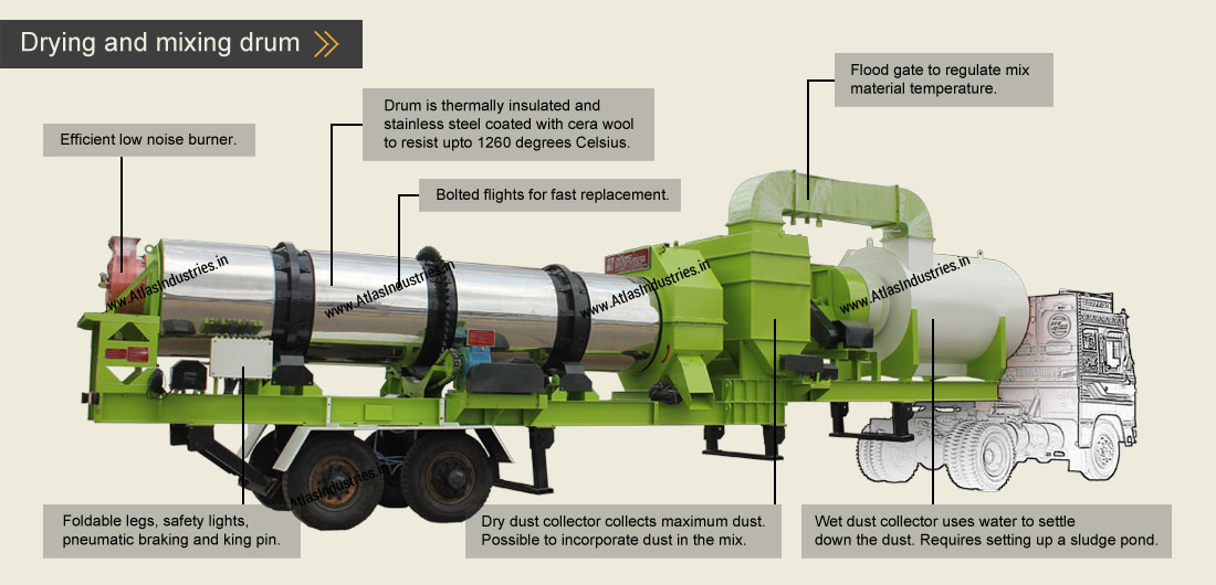 mobile drying drum asphalt plant