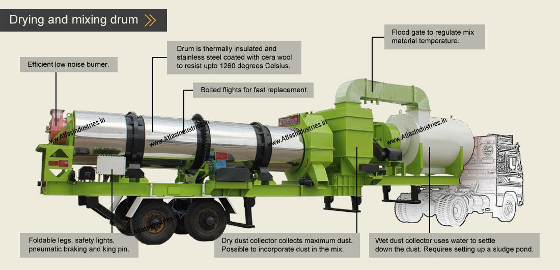 mobile drying drum asphalt plant
