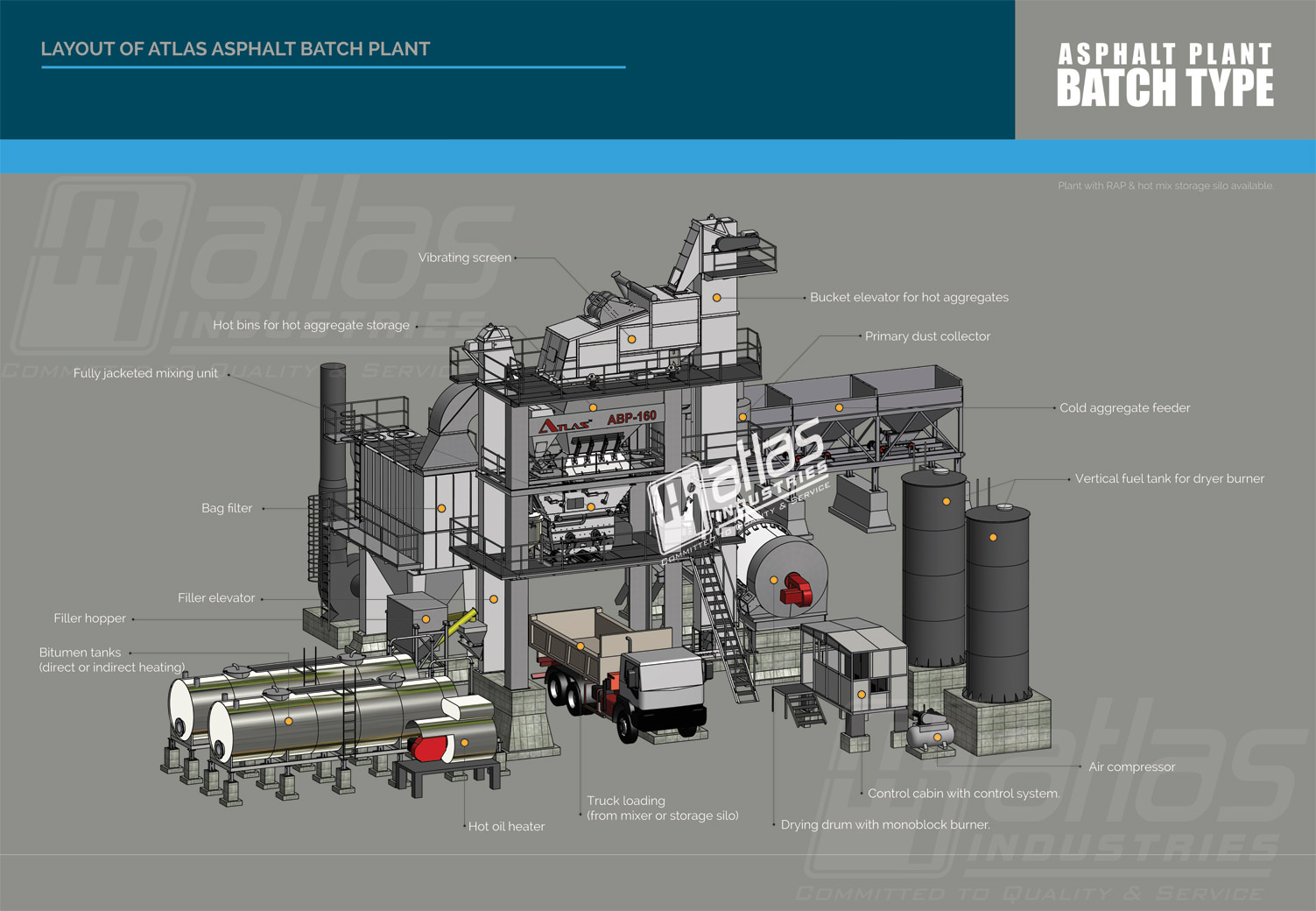 Layout of Atlas asphalt mixing plant