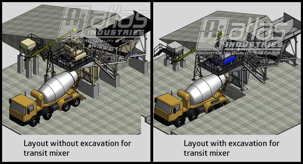 concrete mixing plant layout Philippines