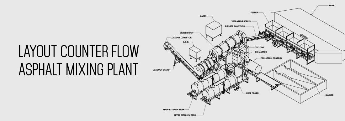 layout of asphalt plant