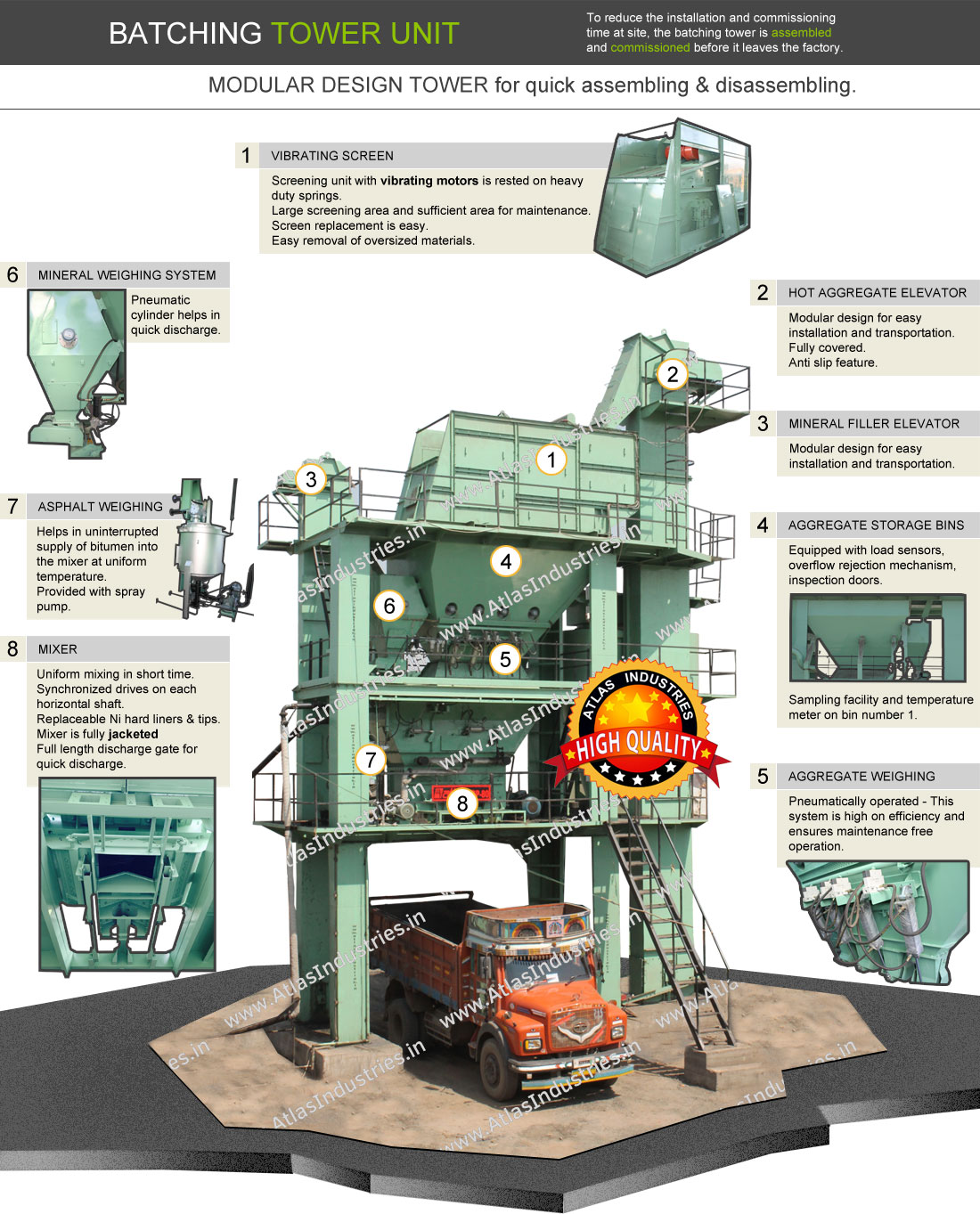 Asphalt batch plant supplier India