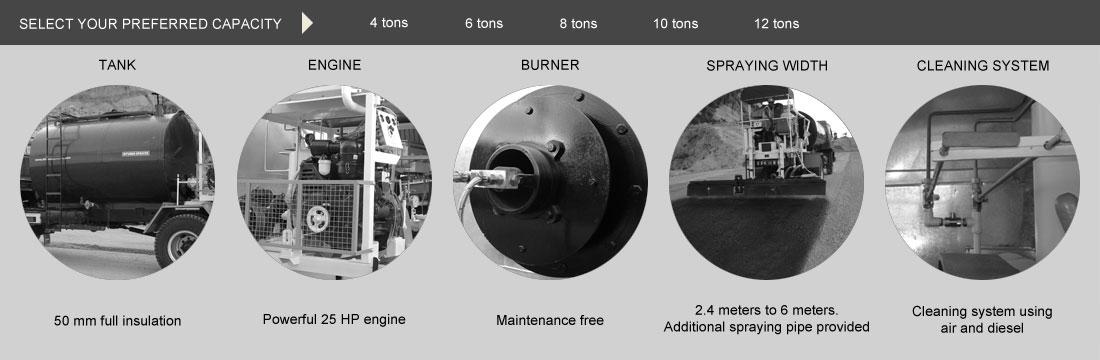 Bitumen Sprayer Bitumen Pressure Distributor Truck Mounted